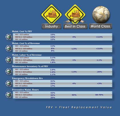 Benchmark-Chart
